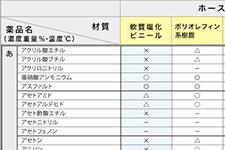 ホース耐薬品表